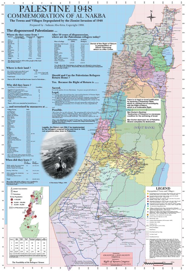 palestine_map_1948_eng